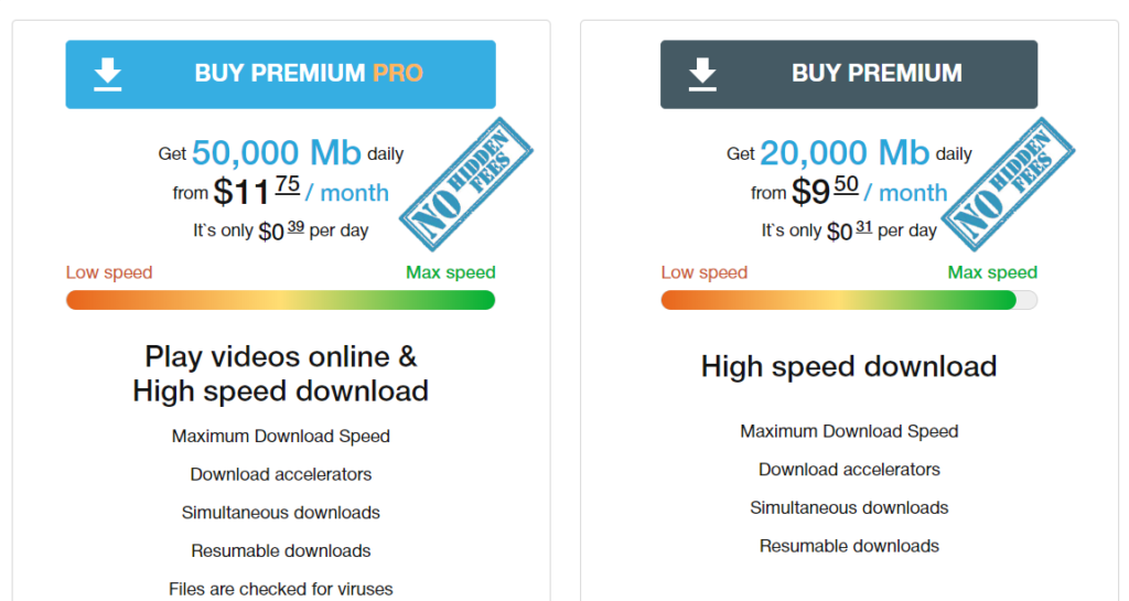 Keep2Share Premium Pricing
